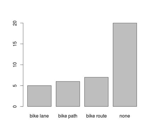 rstudio:plots - Mobilize Wiki
